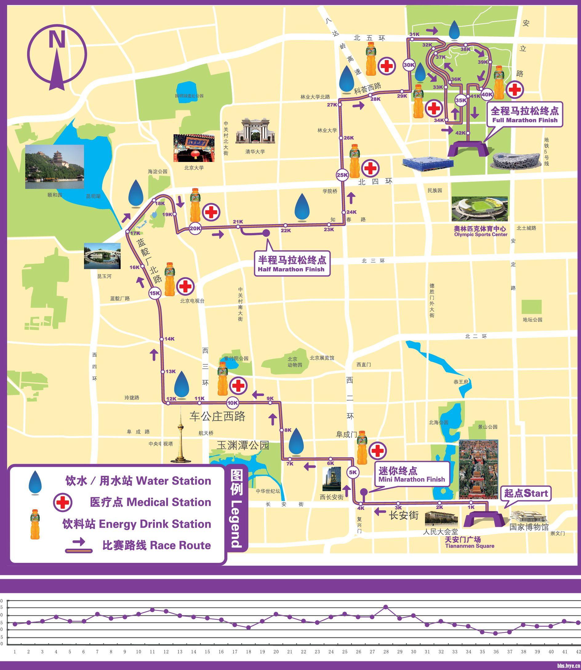 """明天""""北京国际马拉松""""都有谁参加呀?-绿野风版-绿野主版-绿野户外网"""