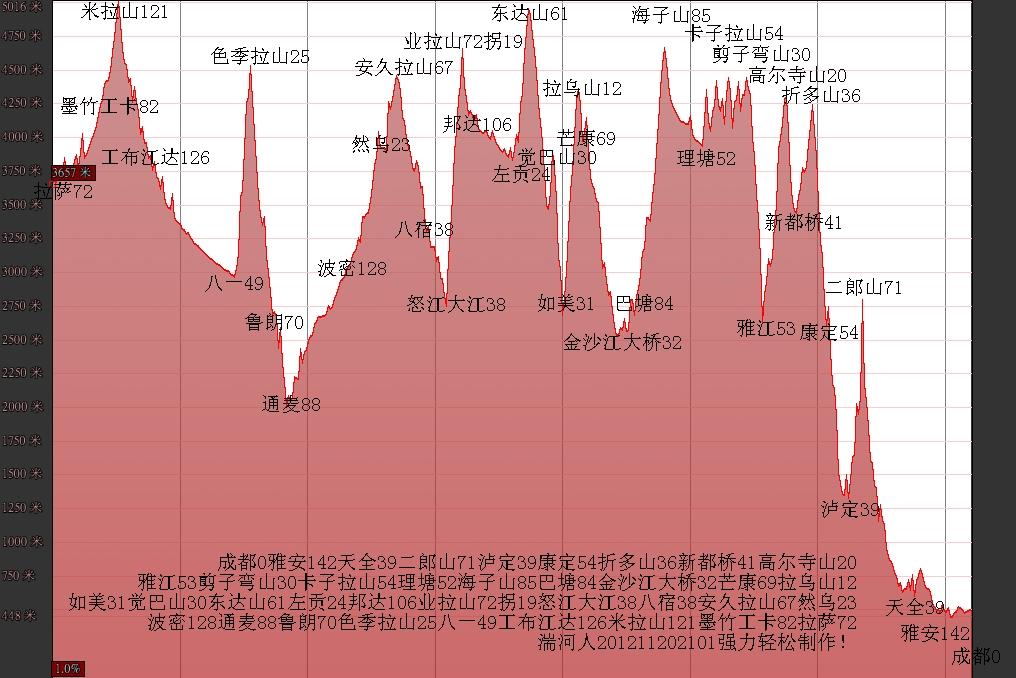 川藏线路图.jpg