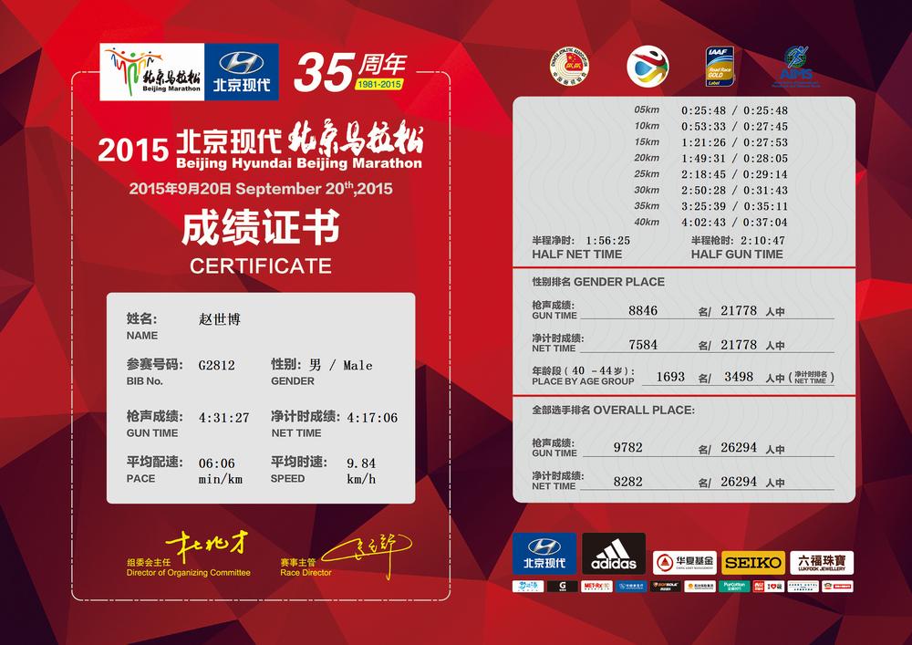 调整大小 2015北京马拉松参赛成绩证书.png