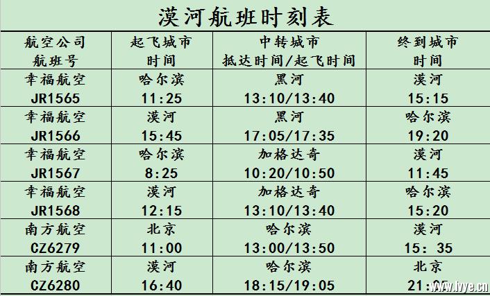 火车时刻表(新)