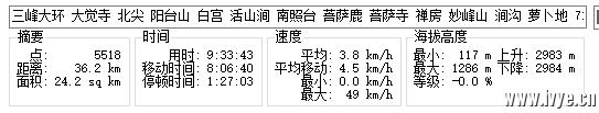 活动数据.png