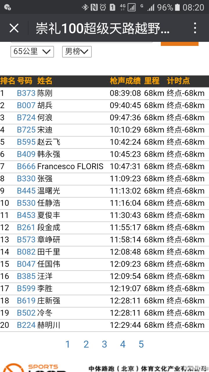2017 崇礼65公里 .png