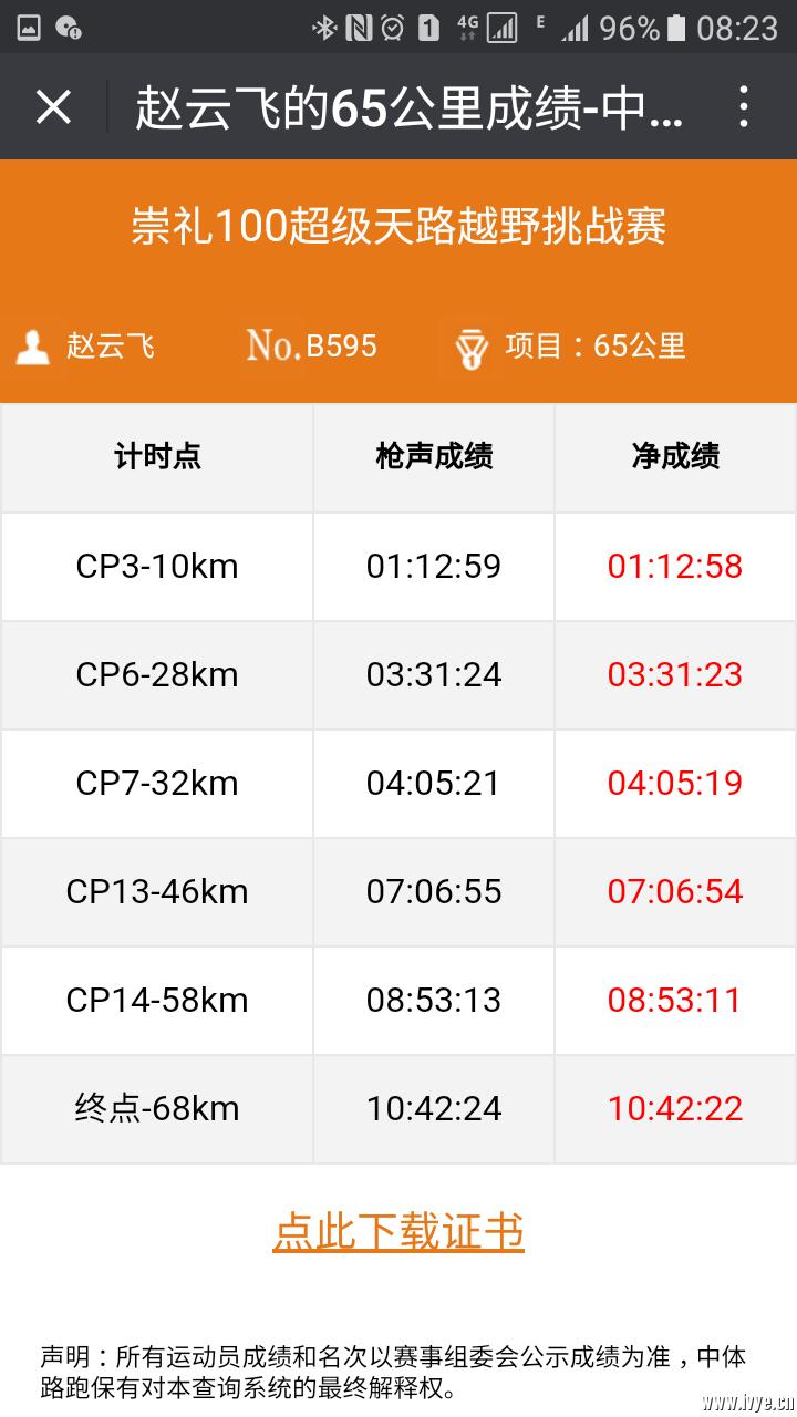 2017 崇礼成绩.png