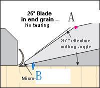 切割角度1.jpg