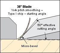 切割角度2.jpg