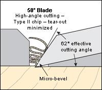 切割角度3.jpg