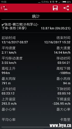 Screenshot_2017-12-17-11-05-38-481_com.orux.oruxmapsDonate.png