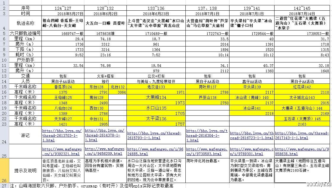 千米峰记录124-145.jpg