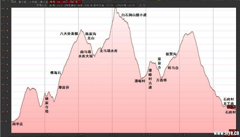 B队181021海拔变化.jpg