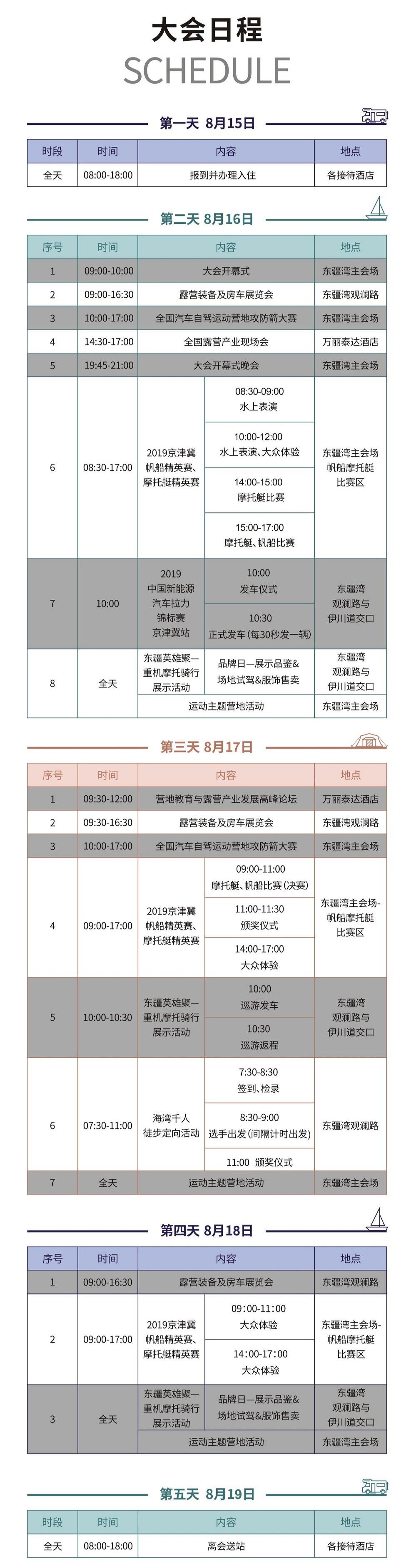 營在濱海,快樂精彩 | 第六屆中國汽車(房車)露營大會在津盛大開幕 ... ... ...